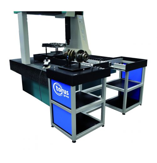 CMM Loading Systems